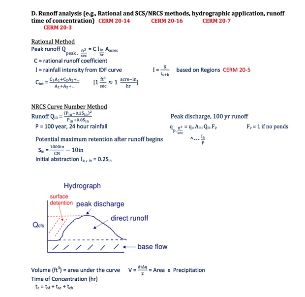 PE 8 Hour Formula Sheet - PM (Water & Environmental)