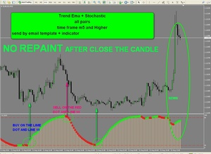 r056 TREND EMA + STOCHASTIC no repaint indicator forex Metatrader 4