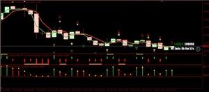 Rockingale Indicator Winning Indicator Best Profit