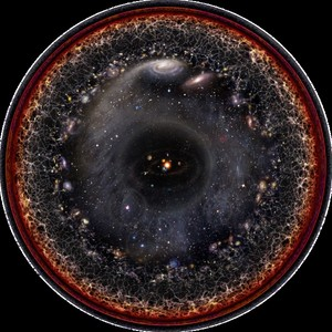 Observble Universe Logarithmic Illustrtion (high resolution 8400px * 8400px)