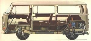 VW TYPE 2 BUS VAN CAMPER STATION WAGON 1968 TO 1979 WORKSHOP SERVICE REPAIR MANUAL PDF DOWNLOAD