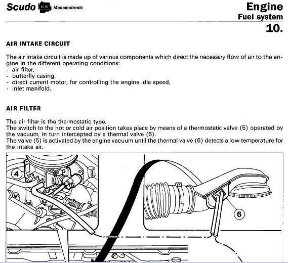 Fiat service user manuals cd user manuals repair instructions array fiat scudo peugeot expert citroen jumpy workshop servi rh sellfy com fandeluxe Choice Image