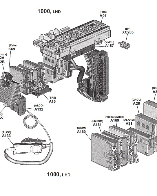 Volvo Truck Wiring - Wiring Diagram & Cable Management on