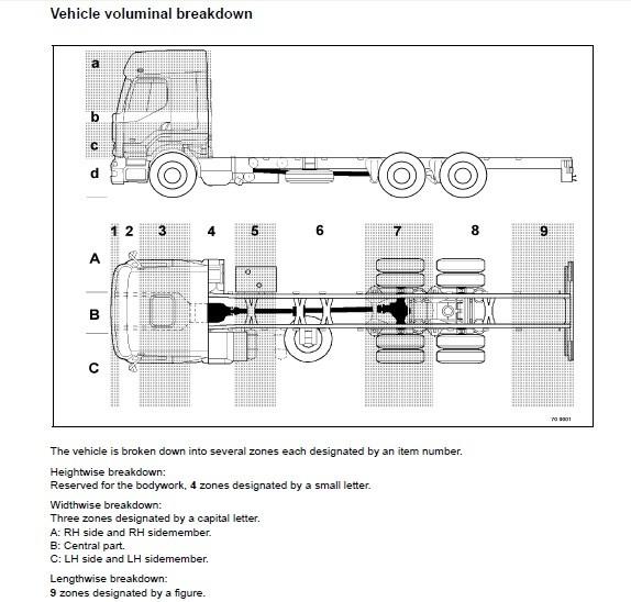 Renault Wiring Schematic