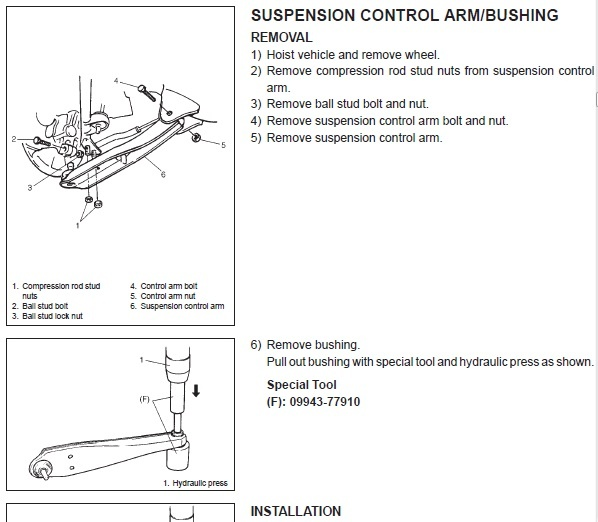 suzuki carry ga413 inc 4x4 service workshop repair wir rh sellfy com