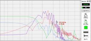 Spectrum Analyzer S8 (Standalone)