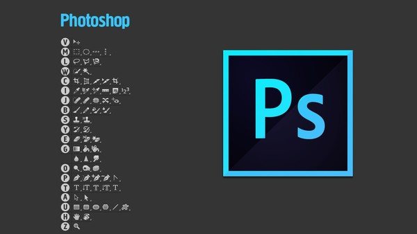 Photoshop Shortcut Wallpaper