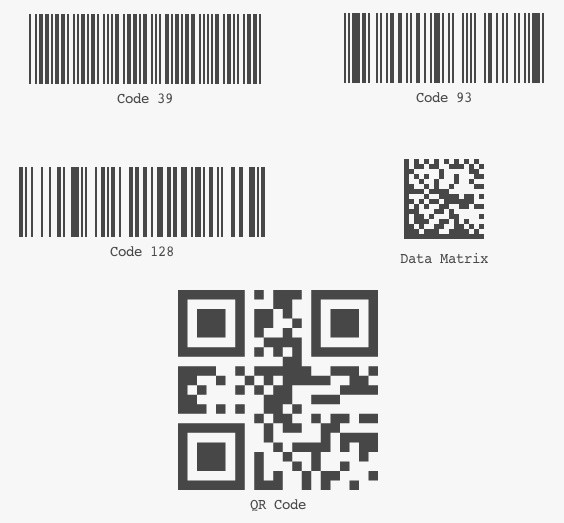 WooCommerce Order Barcodes Extension