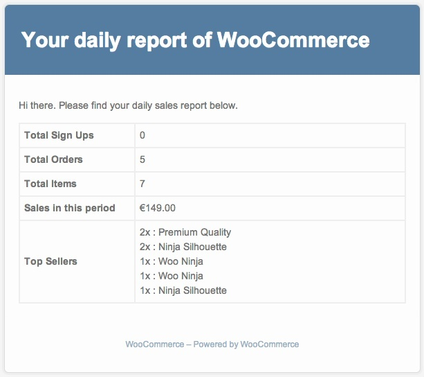 WooCommerce Sales Report Email Extension