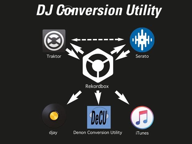 download traktor dj free for mac