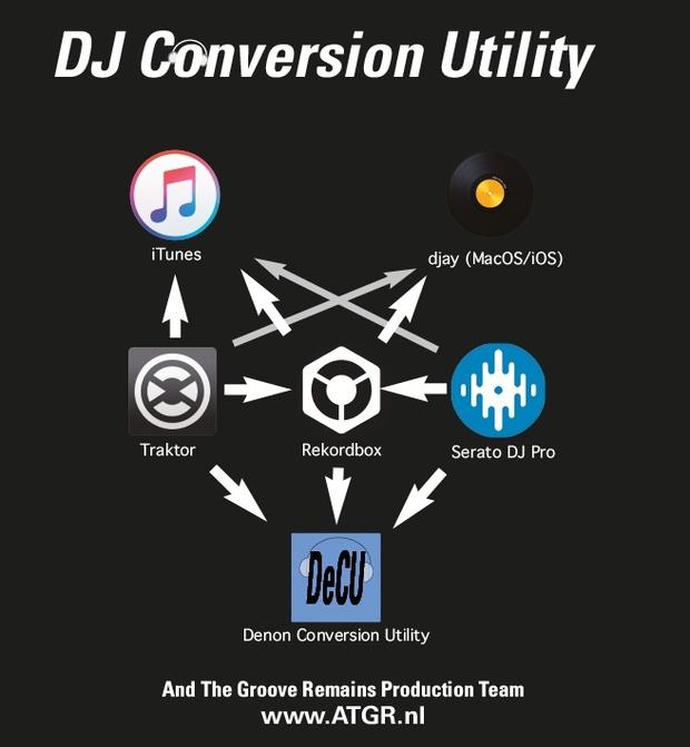 DJ Conversion Utility for MacOS