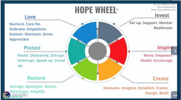 Hope Wheel