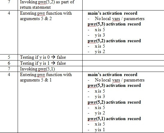 Four Questions assignment