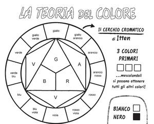 La Teoria del Colore [PDF file]