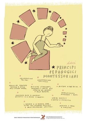 10 principi pedagogici montessoriani • POSTER