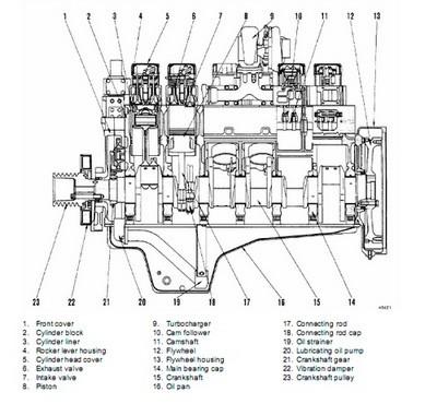 KOMATSU SA12V140Z-1 SERIES, SAA12V140ZE-2 SERIES DIESEL ENGINE SERVICE REPAIR MANUAL