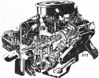 Chrysler 273-V8 Engine Overhaul Manual