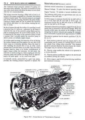 Turbo Hydra-Matic 400 Automatic Transmission Repair Manual