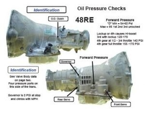 Chrysler 48RE Transmission Repair Manual