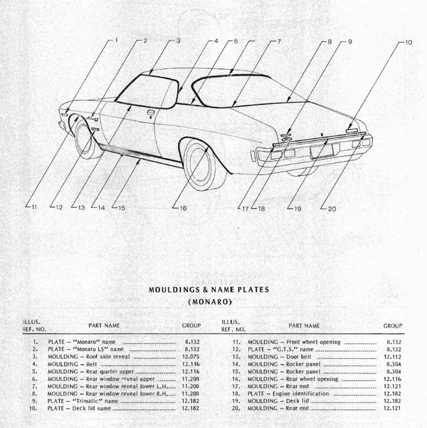 HOLDEN HQ PARTS & ACCESSORIES CATALOGUE