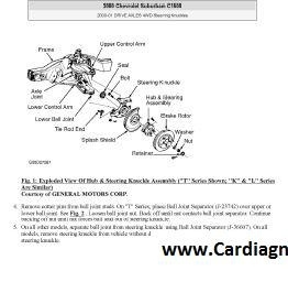 Chevrolet Suburban 2000-2006 FACTORY Service Repair Manual