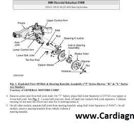 Chevrolet Suburban 2000-2006 FACTORY Service Repair Manual