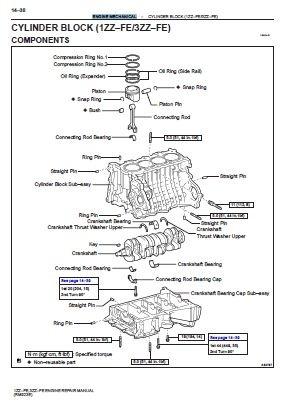 1az Fse Engine Toyota Repair Manual Pdf