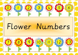 Number Line Flower Numbers Display