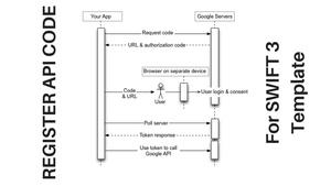 Register API