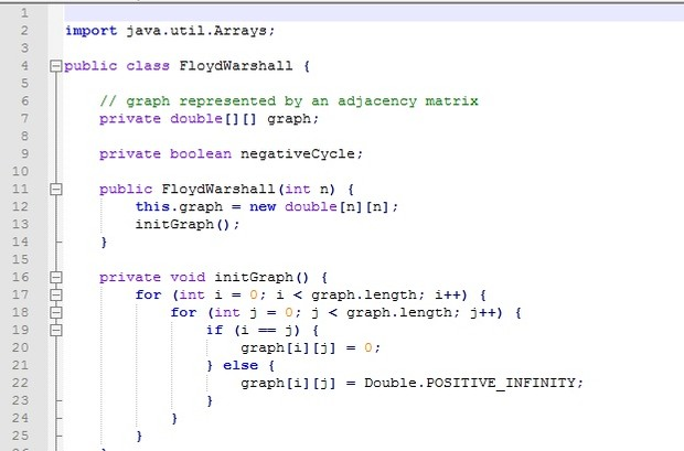 Floyd Warshall Algorithm Implementation | Finding Shortest Path | Java Assignments Help