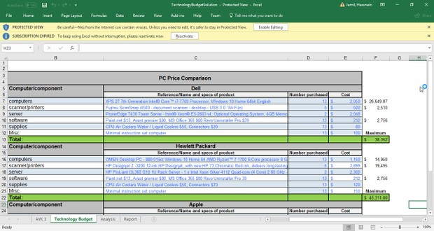 Technology Budget | Excel Practice Task | Download now