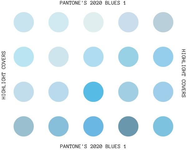 PANTONE'S 2020 BLUES 1
