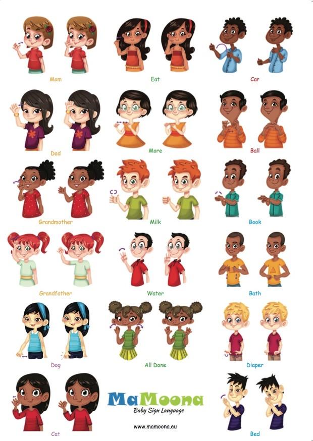 Baby Sign Language Wall Chart Poster Self Printa
