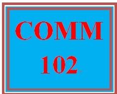 COMM 102 Week 1 Communication Basics and Effective Listening