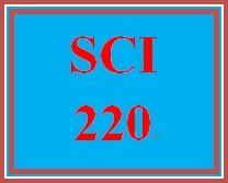 SCI 220 Week 3 participation Vitamin Supplementation