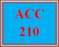 ACC 210 Week 5 Cybercrime Presentation
