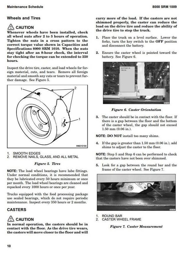 Hyster W40Z, W45Z Electric Walkie B218, C215 Series Workshop Service Manual