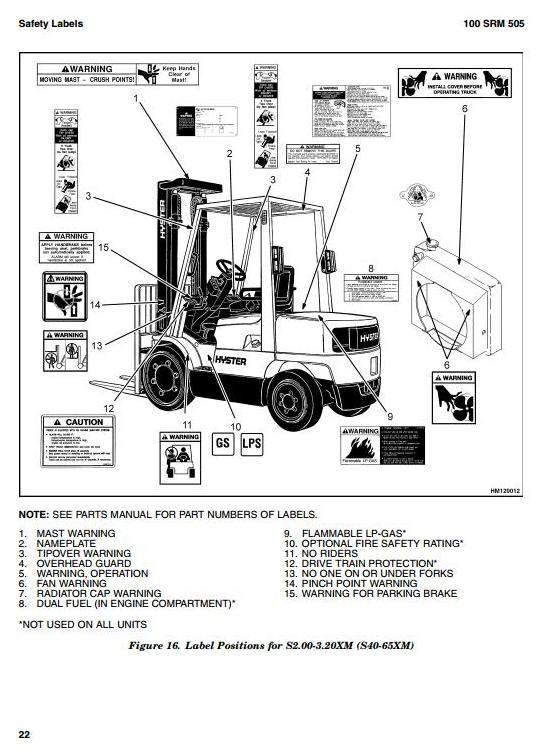 Hyster H2.00XM, H2.50XM(X), H3.00XM(X), H3.20XML Forklift Truck H177 on