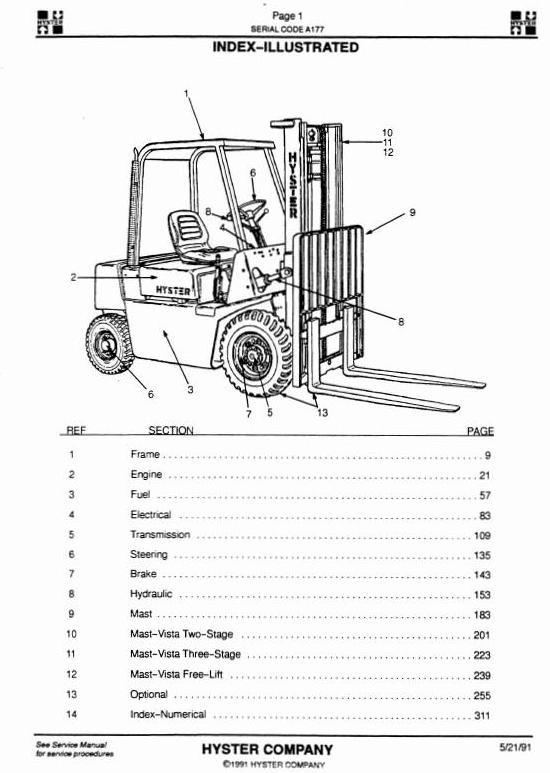 Hyster H40XL, H50XL, H60XL (H2 00XL, H2 50XL,H3 00) Diesel/LPG Forklift  Truck A177 Ser  Parts Manual