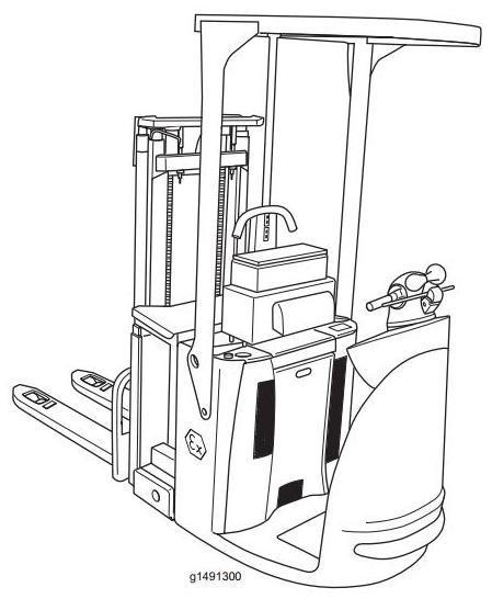 Hydraulic Dump Trailer Controller Wiring Diagram Symbols
