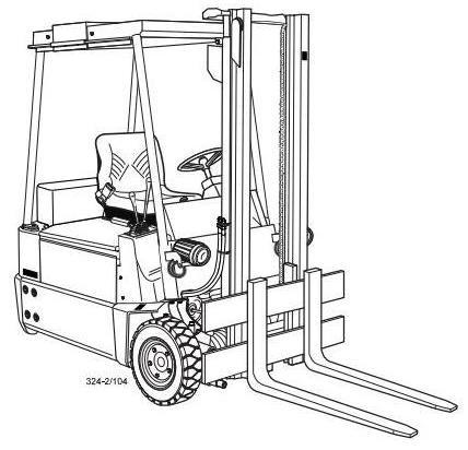 Prächtig Linde E15, E16 Explosion Protected Forklift Truck 324- - Belgreen &XN_95