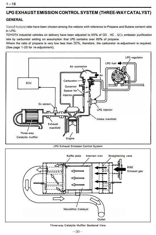 toyota 4p engine diagram wiring diagram host toyota 5fd10 5fd14 5fd15 5fd18 5fd20 5fd23 5fd25 5fd belgreen toyota 4p engine diagram