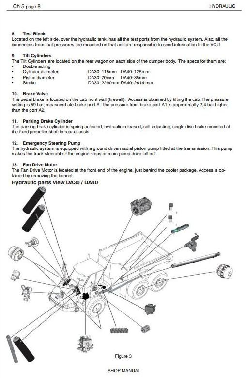 Doosan DA40 Articulated Dump Truck Workshop Service Manual