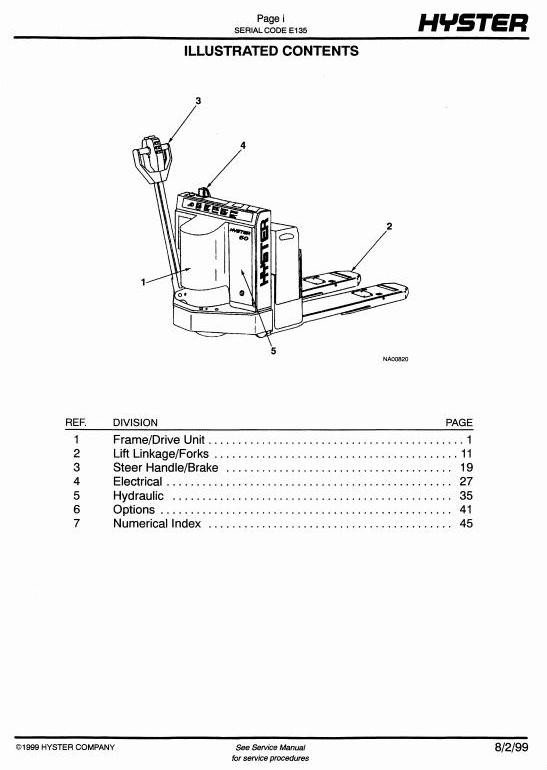 Hyster W60XT, W80XT Electric Pallet Jack E135 Series Spare Parts Manual
