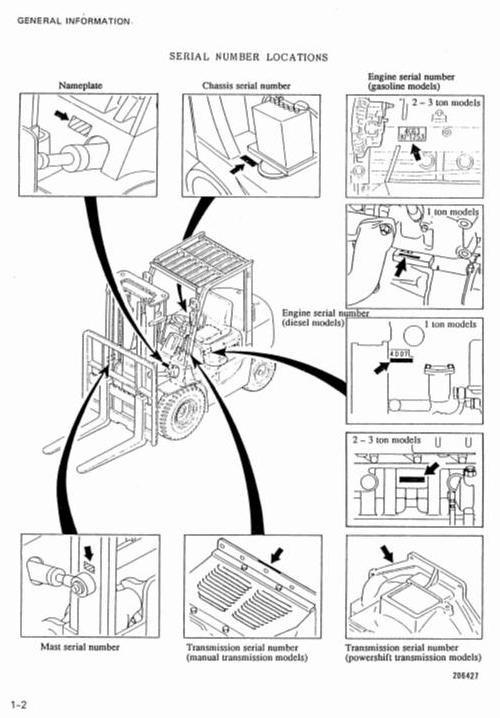 Caterpillar GP15, GP18, GP20, GP25, GP30, GP35 Gas/LPG Forklift Truck  Workshop Service Manual