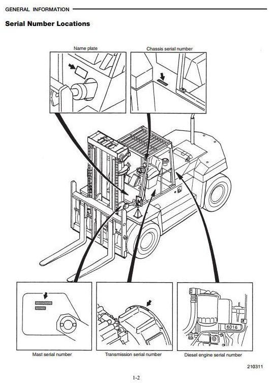Caterpillar DP100, DP115, DP135, DP150 (SN from 10011) Diesel Forklift  Truck Workshop Service Manual