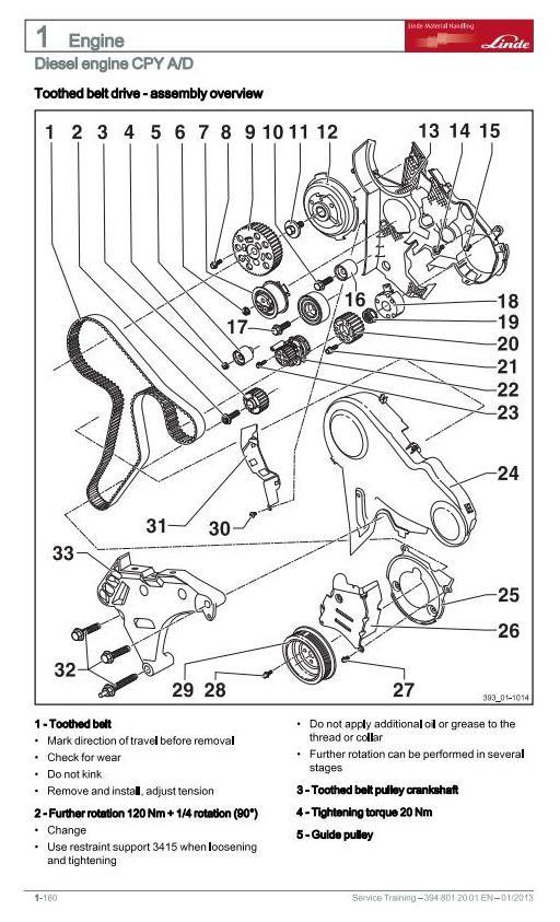 Linde H40D, H45D, H50D, H40T, H45T, H50T Forklift Truck 394-02 Ser  Service  Training Workshop Manual