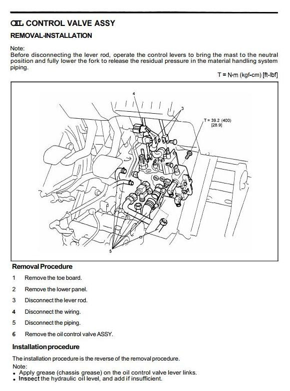Toyota 7FDU15, 7FDU18, 7FDU20, 7FDU25, 7FDU30, 7FDU32 Diesel Forklift Truck  Service Manual (CU027-2)