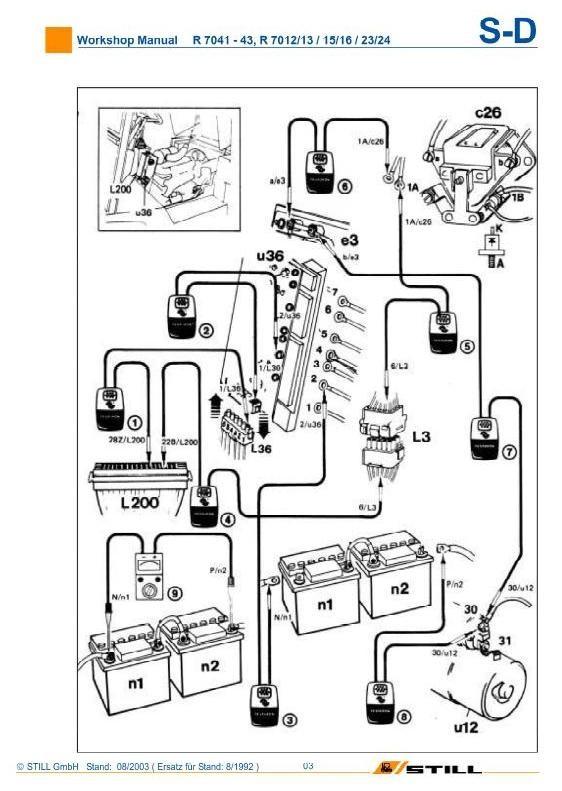 Still R70-20,-25,-30,-35,-40,-45 Forklift Truck Series R7012/13/15/16/23/24/41/42/43 on