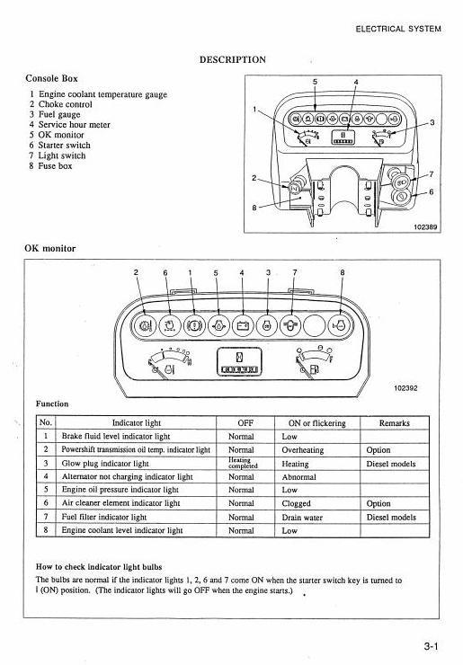 Mitsubishi FD10, FD15, FD18, FD20, FD25, FD30, FD35A Diesel Forklift Truck  Workshop Service Manual